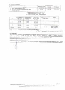 Протокол Лабораторных испытаний (ПЛИ)  песок 2 стр