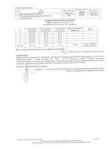 Протокол Лабораторных испытаний (ПЛИ)  скальный грунт 2 стр